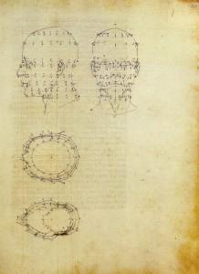 Piero della Francesca elaborated on Della Pittura in his De Prospectiva Pingendi in the 1470s